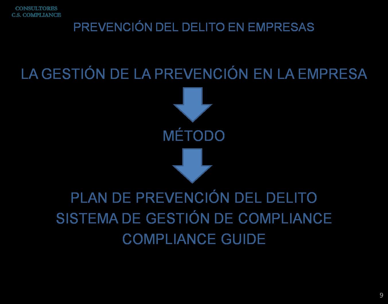 Gestión de Compliance