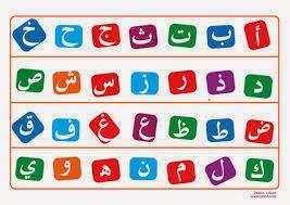 Huruf-huruf Hijaiyah