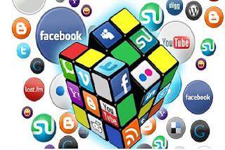 Berbagai Macam Media Sosial