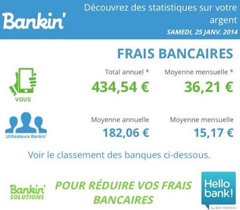 Frais Bancaires sur Bankin'