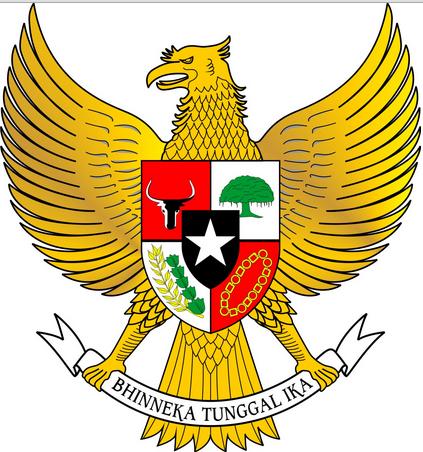Pengertian Pancasila Sebagai Dasar Negara Indonesia