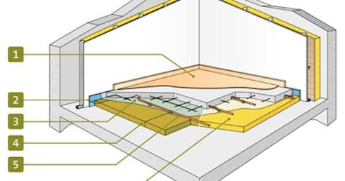 isolation phonique le plancher millau immobilier. Black Bedroom Furniture Sets. Home Design Ideas