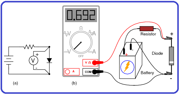"measuring voltage of a diode without""diode check"" meter function     measuring voltage of a diode  out""diode check"" meter function schematic diagram  pictorial diagram"