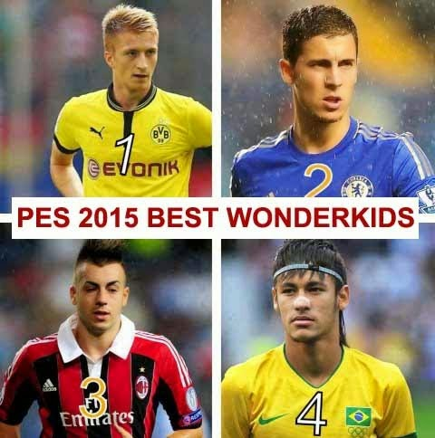Daftar Lengkap Pemain Muda (Wonderkids) Berkualitas di PES 2015