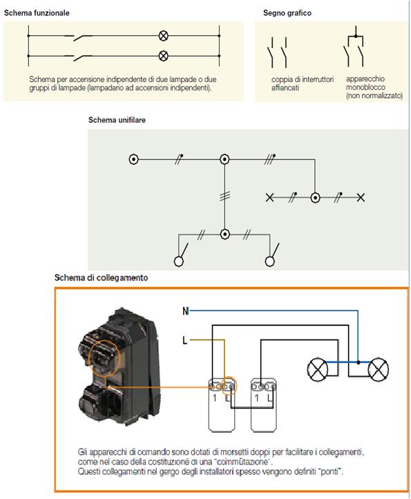Schemi Elettrici Lettura : Impianto elettrico di un appartamento medio schemi