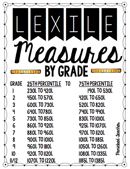 exile levels chart, lexile level chart, lexile measures
