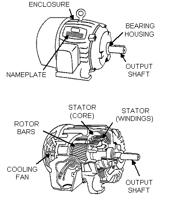 Electric Motor Parts Electrical Engineering Books