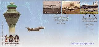 100 Years of Aviation  (100 Tahun Penerbangan)