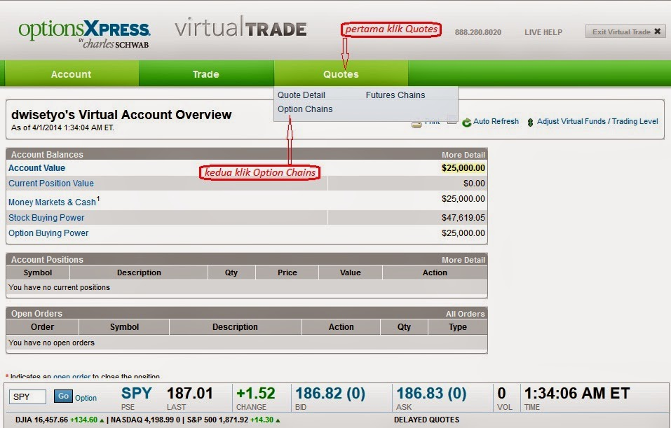 Optionsxpress virtual trader
