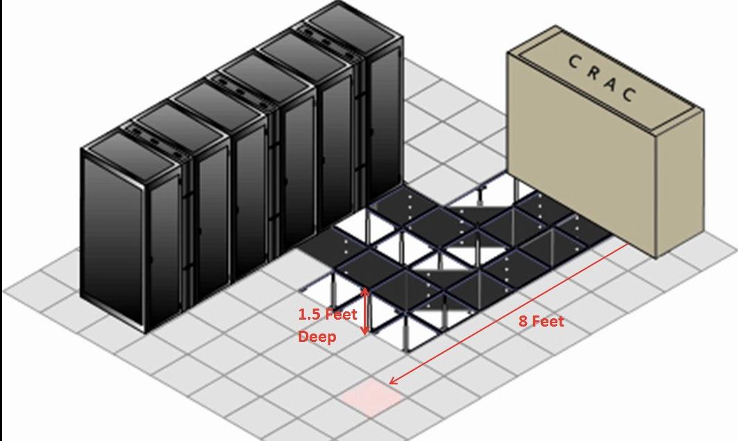 Is mechanical engineering hard engineering bitcoin for Data center floor plan