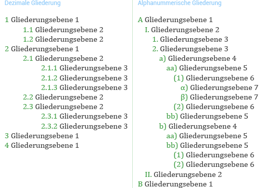 Eine Arbeit kann mit einer dezimalen oder alphanummerischen Gliederung strukturiert werden