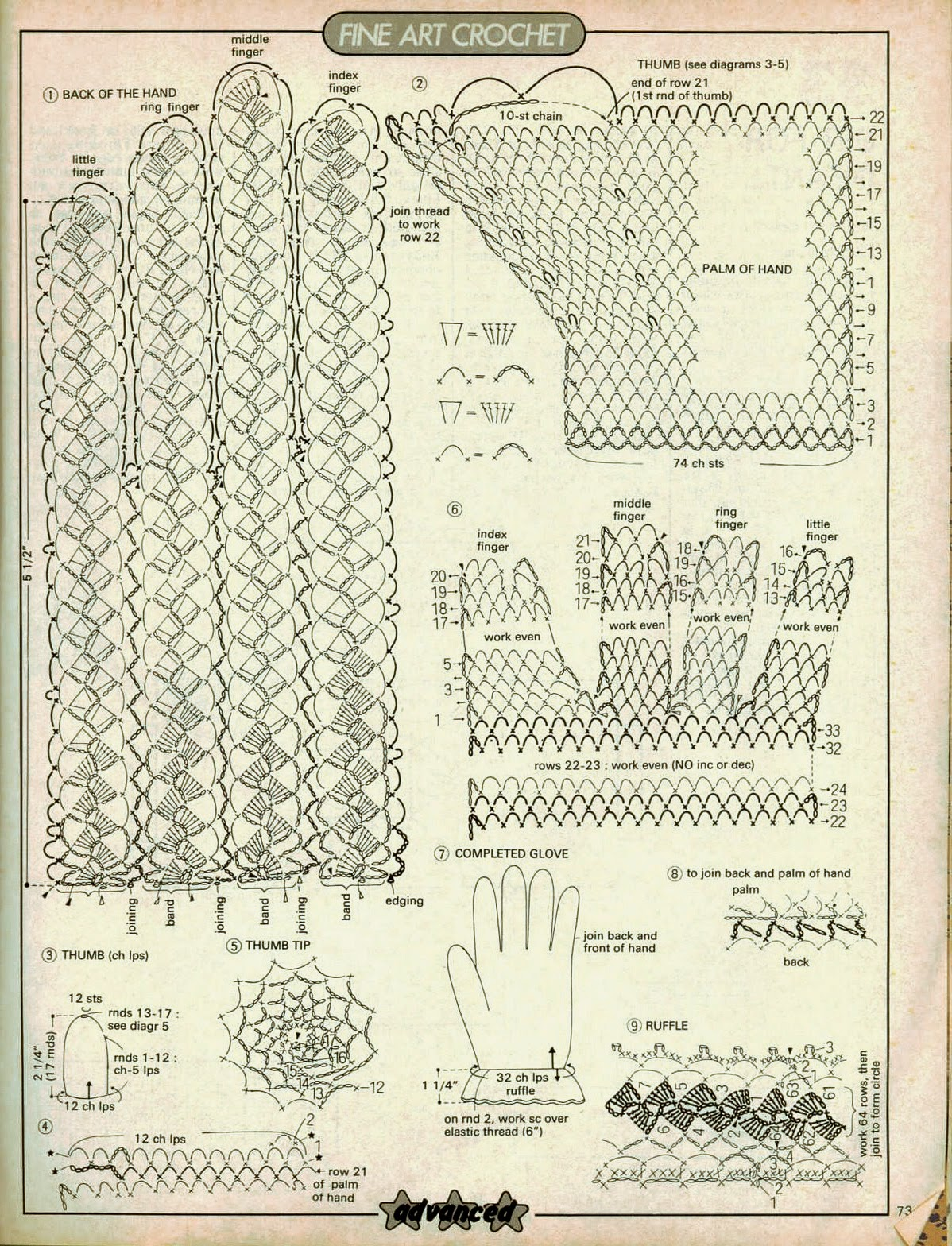 Схемы ажурных перчаток вязание крючком 69