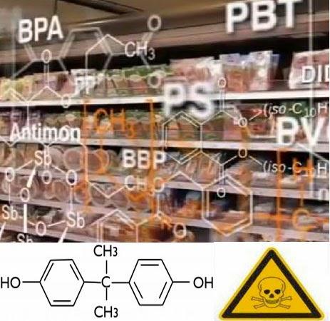 Bisphenol PVC