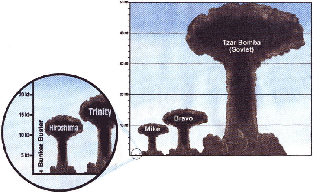 Бомба в заднице