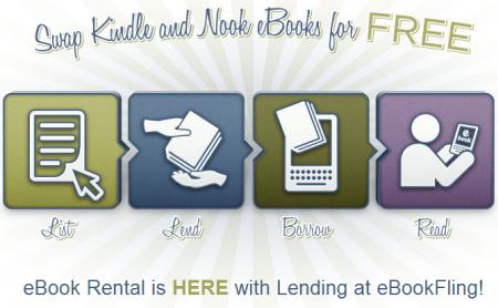 Goodbye, eBooklending sites  eBook Converter