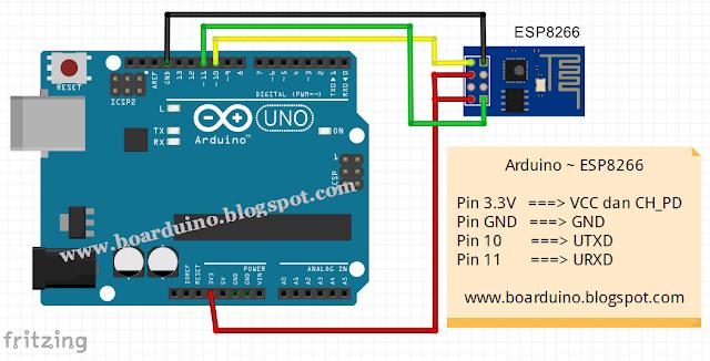 Kontrol relay melalui internet dengan arduino dan esp