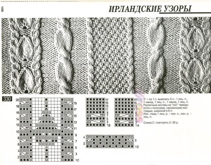 Вязание спицами рисунки из жгутов 487