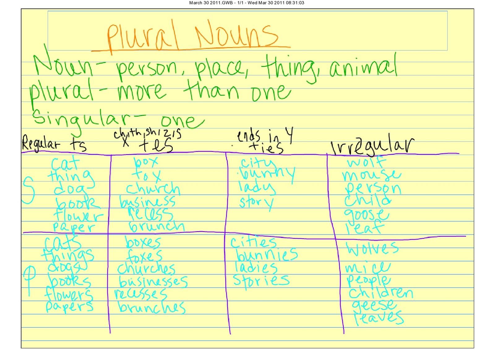 Of Plural Nouns http://thethirdgradescoop.blogspot.com/2011/03/plural ...