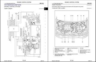 Mitsubishi Eclipse Automatic Transmission likewise Oil Pressure Sensor Location furthermore 6n31g Mitsubishi Montero Sport Ls 4x4 Location moreover Manual Book also Evo 8 Transmission Diagram. on 2012 mitsubishi lancer wiring diagram
