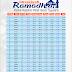 Jadwal Imsakiyah Ramadhan 1435 H