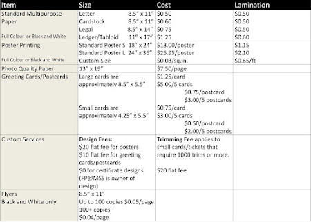 Product and Price List