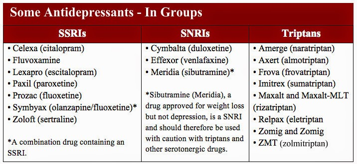 Antidepressants In Groups
