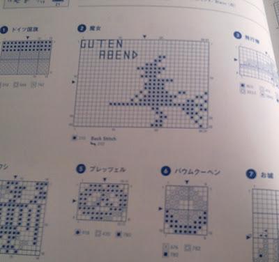 Mønstre til alle figurene