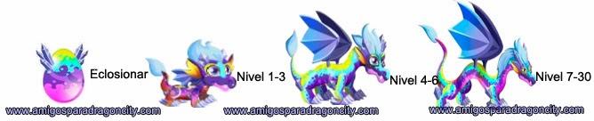 imagen del crecimiento del dragon prisma