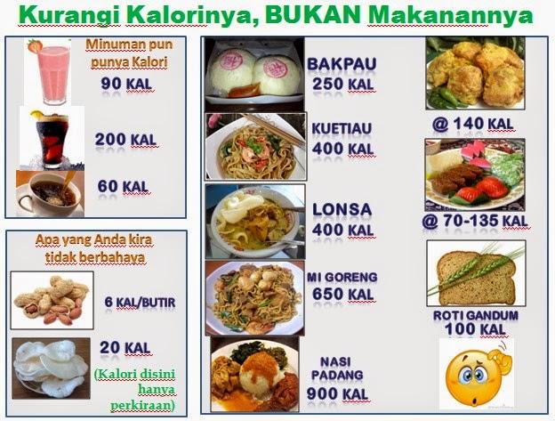 Kenapa Kebutuhan Kalori Pria dan Wanita Berbeda?