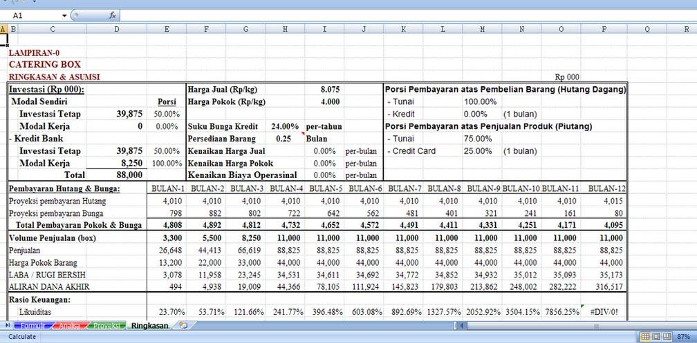Green White Jual Proposal Bisnis Plan Proposal Kredit Proposal Usaha Contoh Proposal