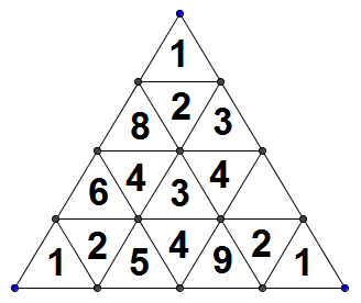 multiplicaciones matematica: