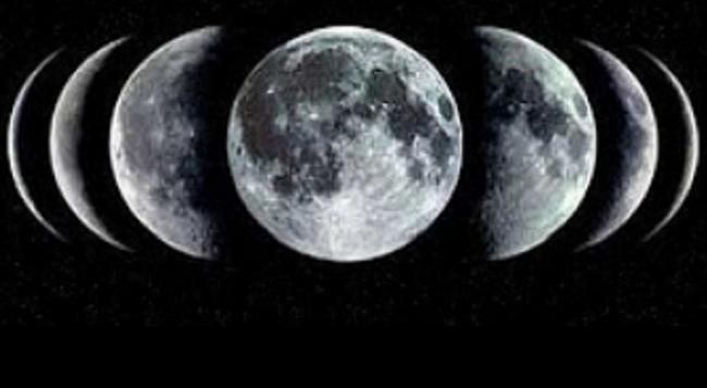 Ο Μετωνικός κύκλος της Σελήνης