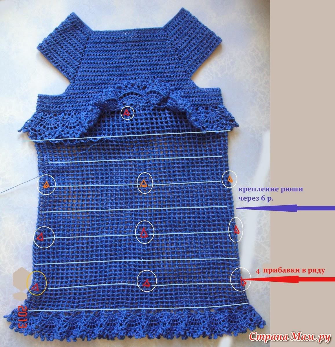 Фасоны платьев из кружева