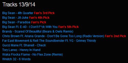 Download [Mp3]-[NEW TRACK RELEASE] เพลงสากลเพราะๆ ออกใหม่มาแรงประจำวันที่ 13 September 2014 [Solidfiles] 4shared By Pleng-mun.com