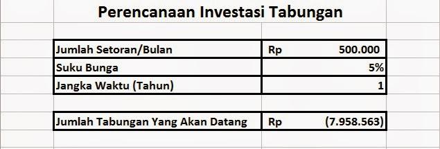 Hasil penghitungan investasi dalam Excel
