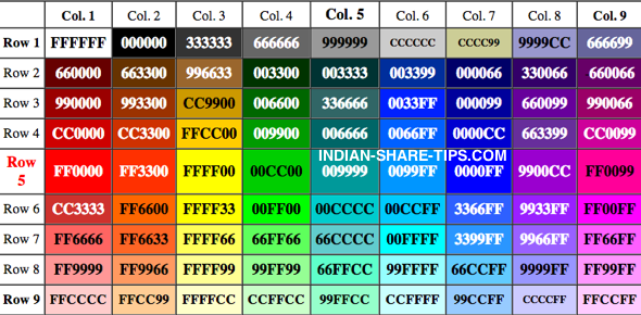 Internet HTML Color Table With HEX Code – Sample Html Color Code Chart