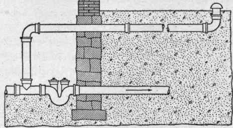 Anchor sewer cleaning massri508838 9645 house traps in the diagram above depicts the house trap as being buried in the floor of a basement it is the u shape to the bottom left ccuart Image collections