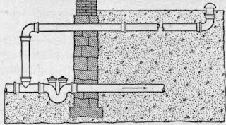 Anchor sewer cleaning massri508838 9645 may 2013 the diagram above depicts the house trap as being buried in the floor of a basement it is the u shape to the bottom left ccuart Images