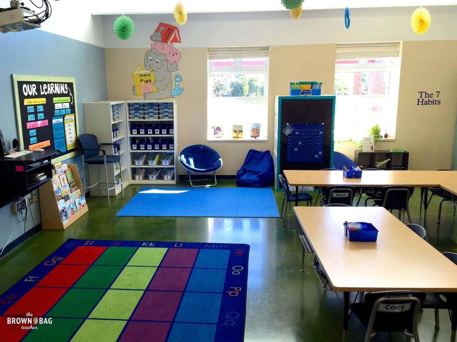 Classroom Design Overview ~ St grade classroom reveal the brown bag