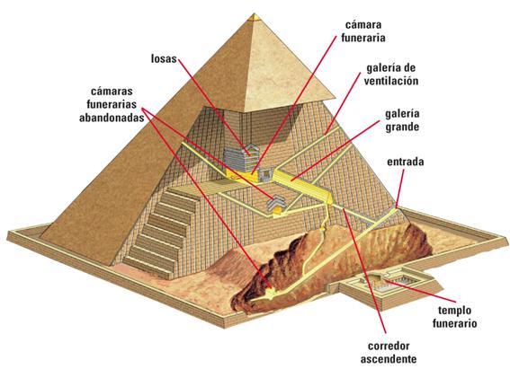 Profesor de Historia Geografa y Arte Antiguo Egipto