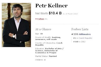 Petr Kellner navýšil své jmění na nejvyšší hodnotu