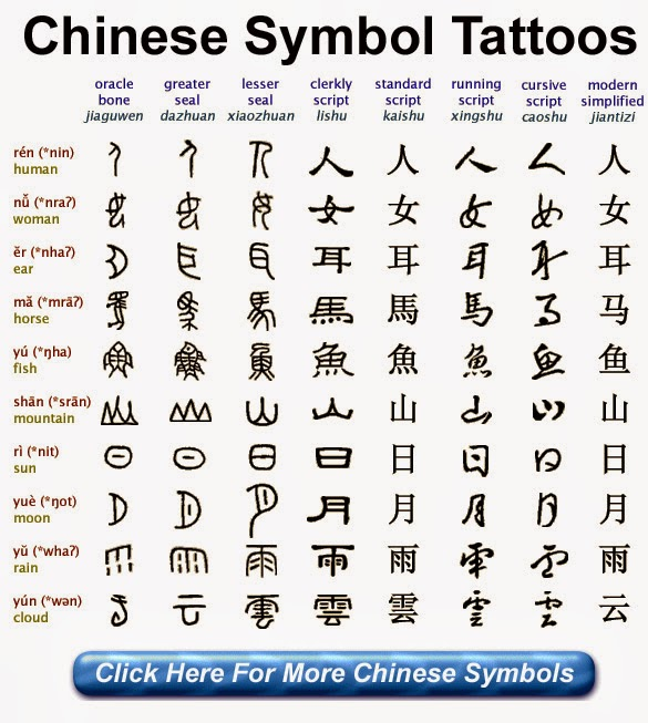 Chinese Writing Symbols And Meanings Homework Service
