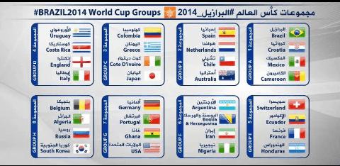 موعد مباريات كاس العالم 2014 وجميع المنتخبات المشاركة فى كاس العالم