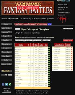 Online Warhammer Leagues