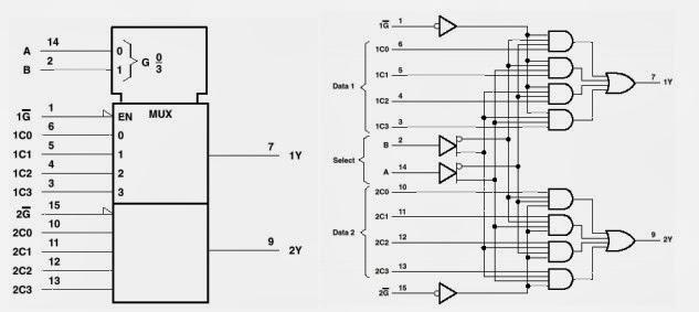 Arquitectura hardware multiplexores for Arquitectura hardware