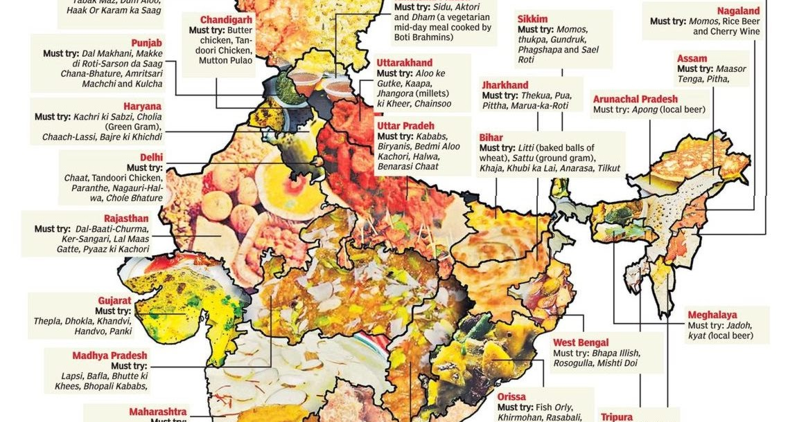 Upsc General Studies And Current Affairs 2015 Food Map Of India