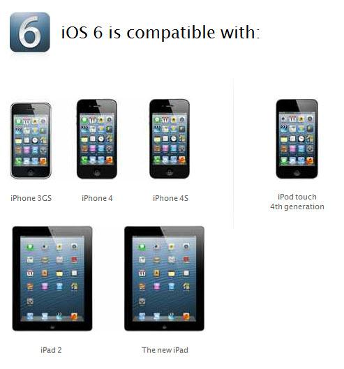 مزايا الإصدار الجديد iOS 6