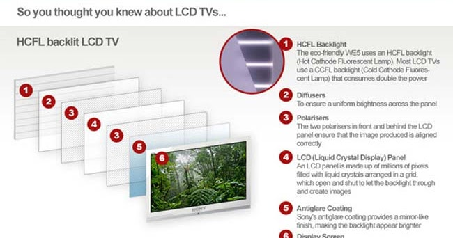 Tecnological: The difference between led and lcd tv