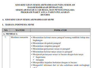 Download Kisi-kisi Soal US/M SD 2015/2016