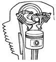 Cơ cấu phối khí trục cam